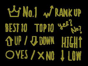 RankUP YES or NO?